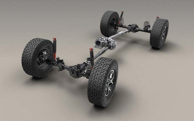 JLラングラー、ジープラングラーアンリミテッドスポーツ、4×4システム